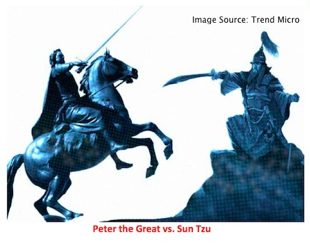 Peter the Great vs. Sun Tzu