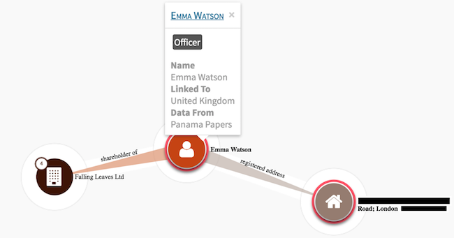 Emma Watson Panama Papers Search Screenshot