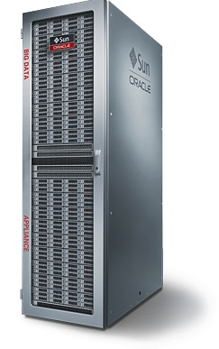 Oracle Big Data Appliance Photo