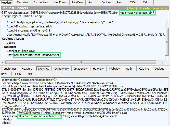 Malvertising Attack Using Angler Exploit Kit