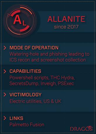 Allanite