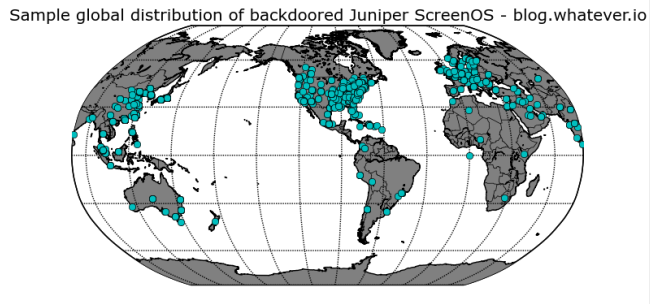 Backdoored Juniper firewalls