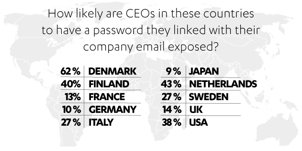 Geographical distribution of compromised CEO email accounts