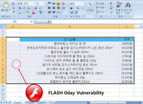 Flash zero-day exploited by North Korea - credits: Simon Choi (@issuemakerslab)