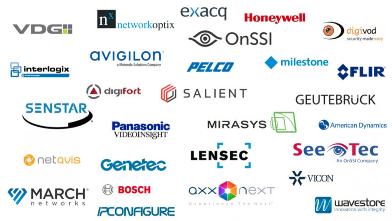 Physical security system vendors whose products have been analysed (not necessarily vulnerable)